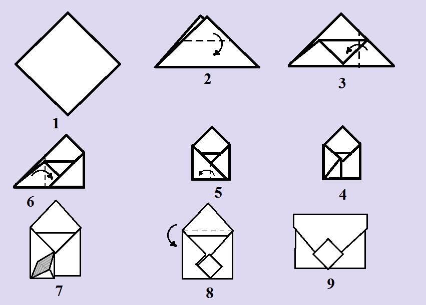 Как сделать открытку из листа а4